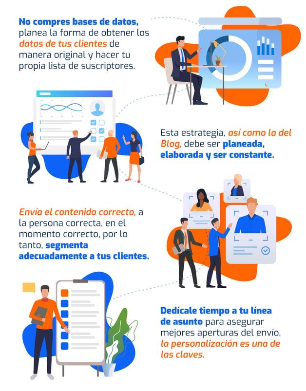 Infografia-campanas email marketing