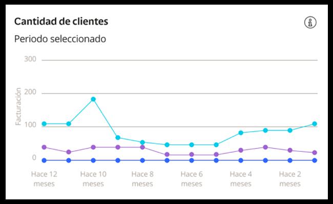 cantidad-de-clientes-infografico-1