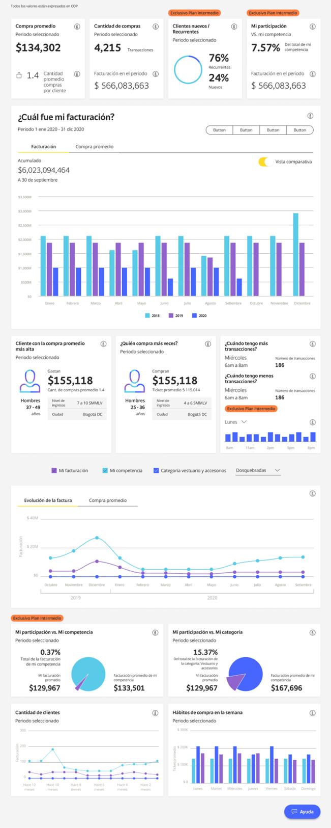 los-beneficios-que-plink-infografico-dashboard