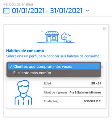 perfil-de-cliente-habitos-de-compra