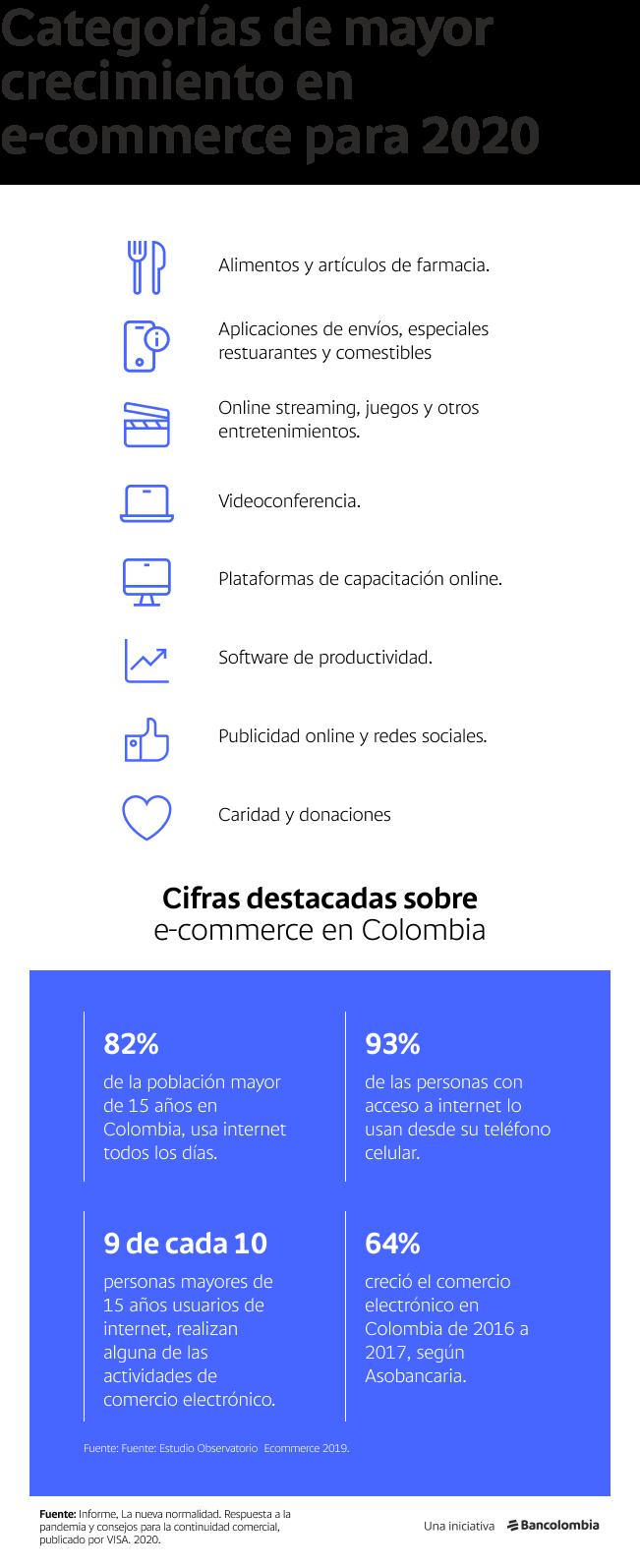 tips-para-empezar-infografico-1